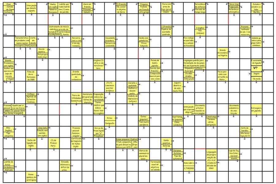 Palavras sequenciais, letras como imagens sequenciais...