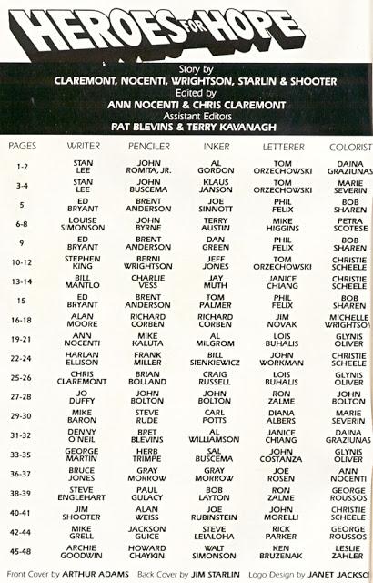 A lista dos artistas envolvidos