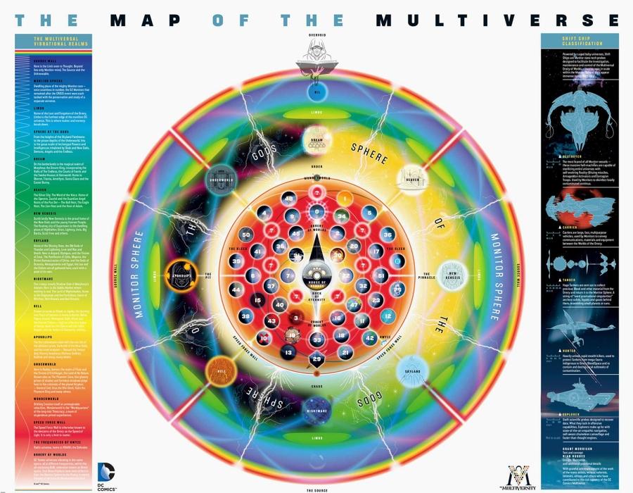 Multiversity-mapa